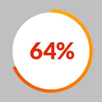 64% Pie Chart icon